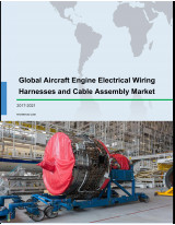Aircraft Engine Electrical Wiring Harness and Cable embly ... on