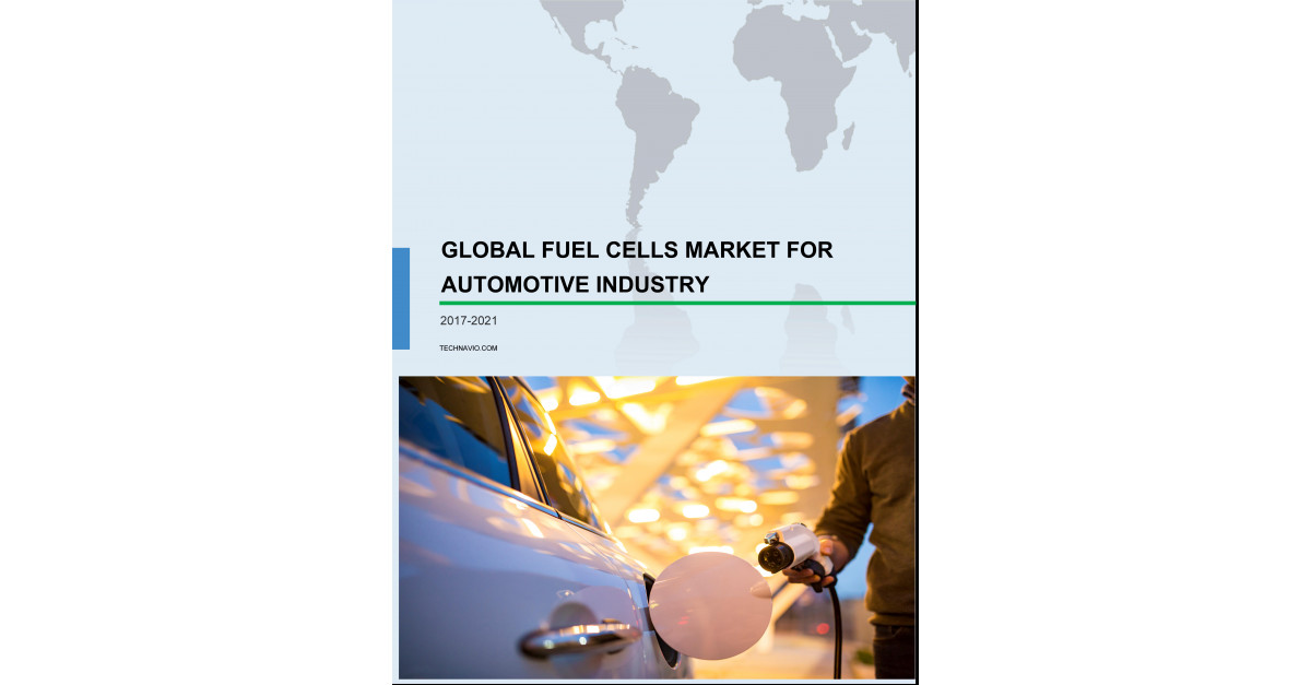 Automotive fuel cell market| Hydrogen fuel cell market| Fuel cell