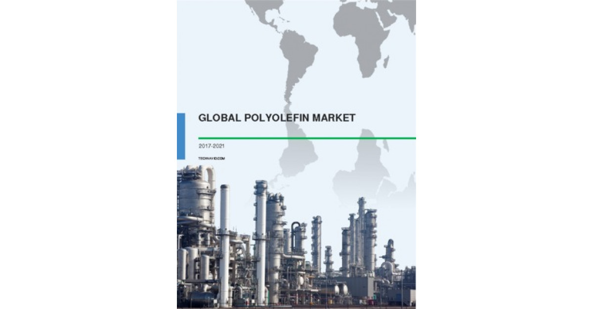 Polyolefin market- Industry Research Report, Trends & Overview